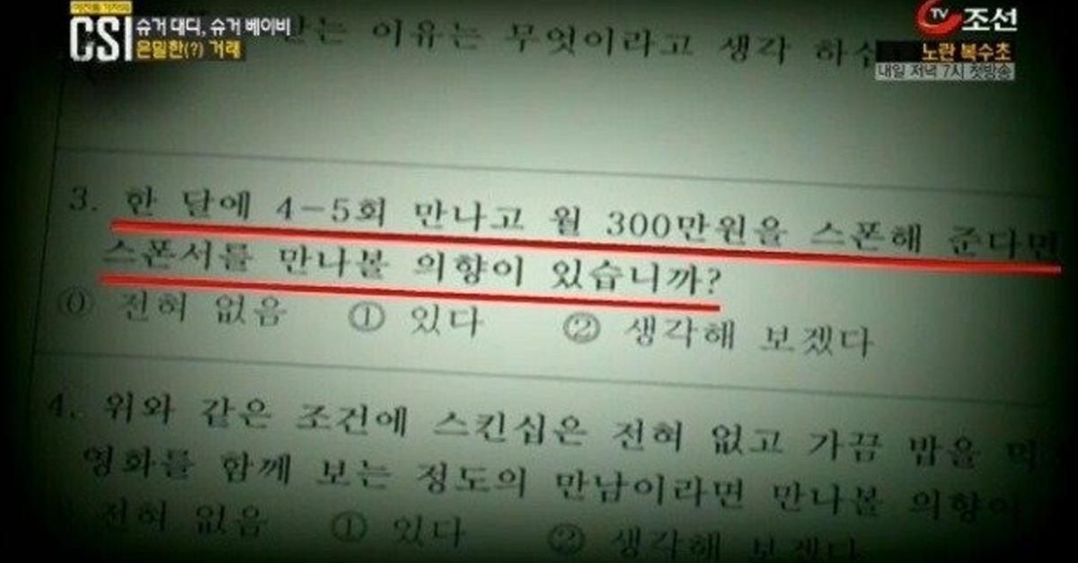 대한민국 여대생들에게 스폰서 의향 물어봤더니….