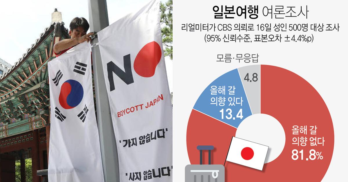 대한민국이 '일본 여행 불매'했더니 생긴 효과